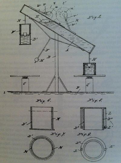 Perpetual Motion Energy Perpetual Motion Machine